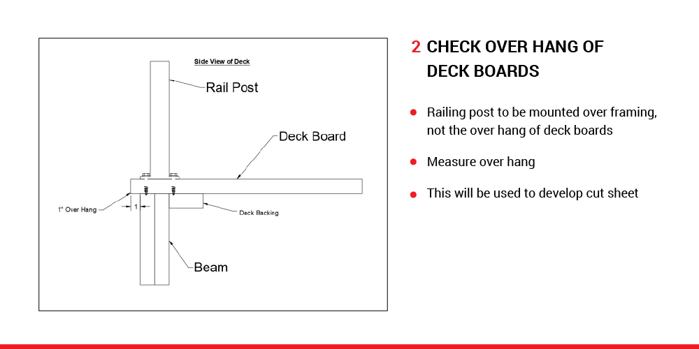 McLean Railings – how to assemble picket railing – 2