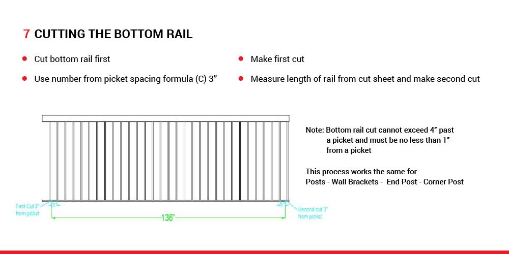 McLean Railings – how to assemble picket railing – 7