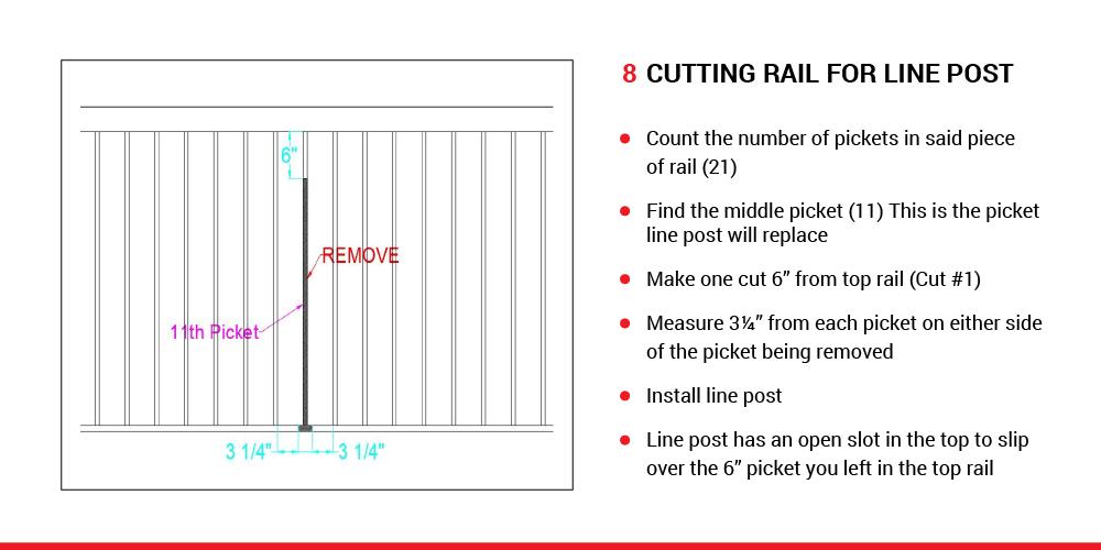 McLean Railings – how to assemble picket railing – 8