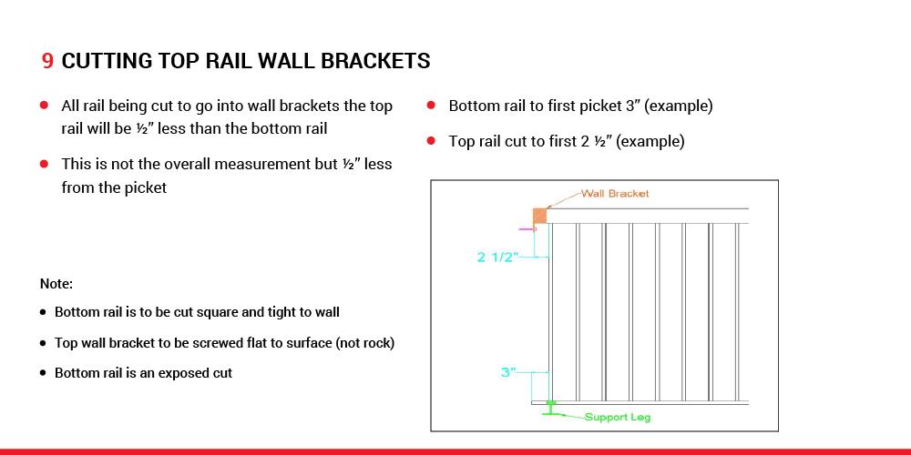 McLean Railings – how to assemble picket railing – 9